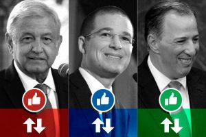 ¿Cómo vemos a los presidenciables?