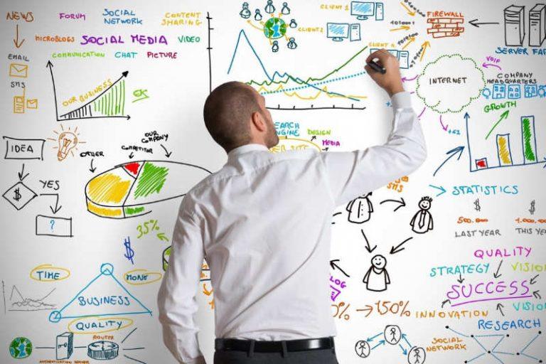 Cambios en tendencias del marketing para 2020