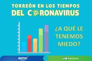 Torreón en los tiempos del Coronavirus. ¿A que le tenemos miedo?